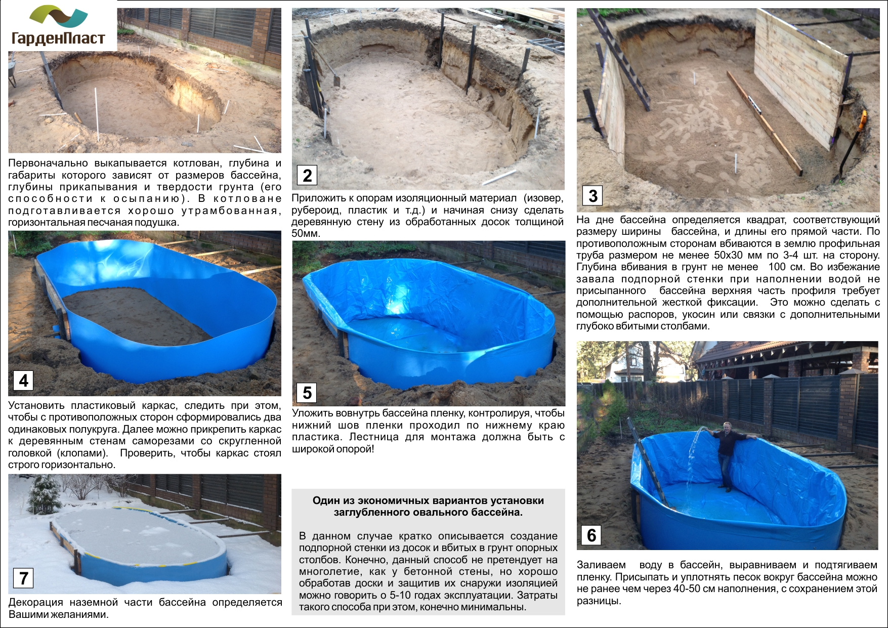 Устройство каркасного бассейна